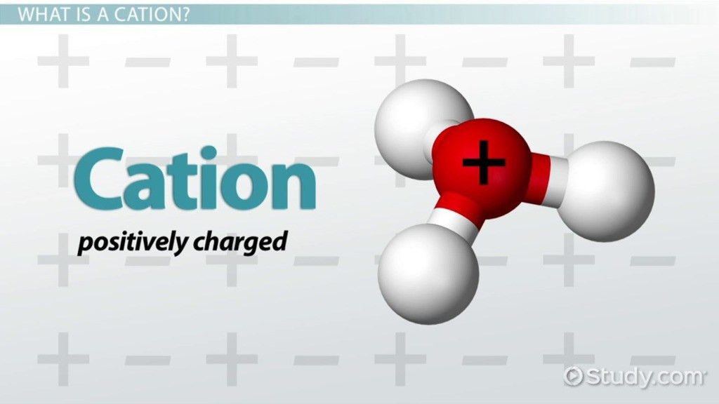 Cation: Definition & Examples - Video & Lesson Transcript | Study.com
