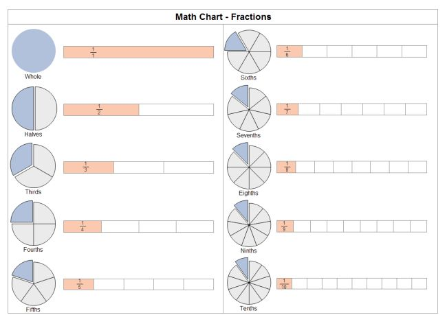 Exploded Pie Chart Examples and Templates