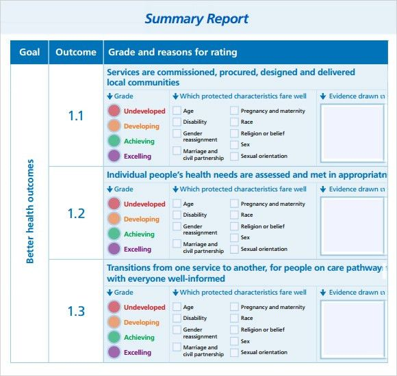 7 Free Summary Report Templates - Excel PDF Formats