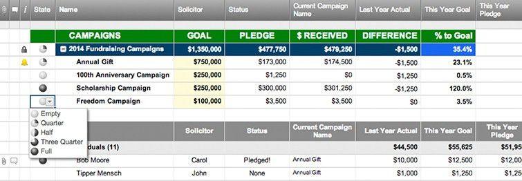 Fundraising Template | Smartsheet