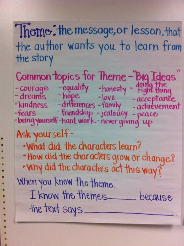 11 Tips for Teaching About Theme in Language Arts   The Great ...