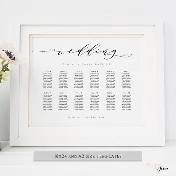 Wedding seating chart template, 18x24 and A2 sizes included. Input ...