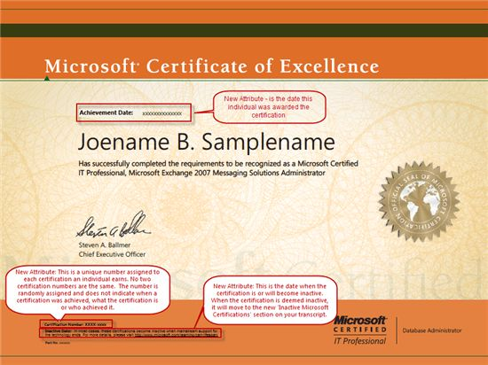Introducing Enhanced Transcripts and Certificates! - Born to Learn ...