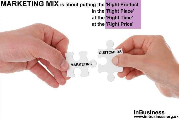 Marketing Mix 7Ps Example - Marketing Mix 7Ps pdf
