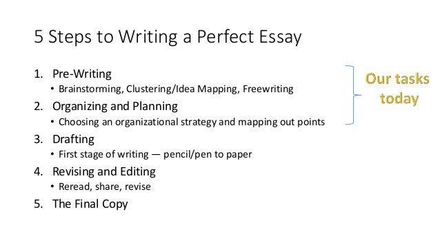 Informative essays