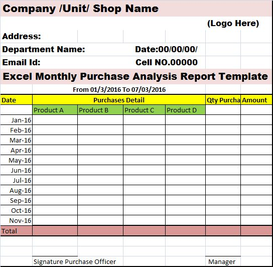 Excel Monthly Purchase Activity Report Template – Free Report ...