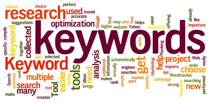 5 Reasons to Use the Keyword Research Tool