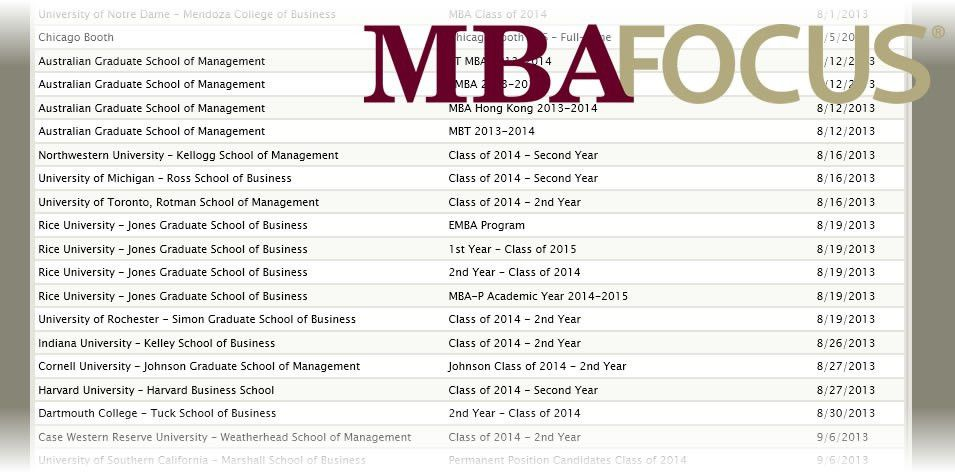 Release dates for the class of '14-15 MBA resume books - Blog