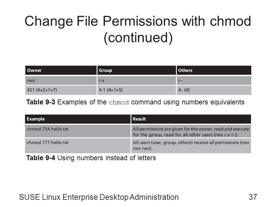 SUSE Linux Enterprise Desktop Administration Chapter 9 Manage ...