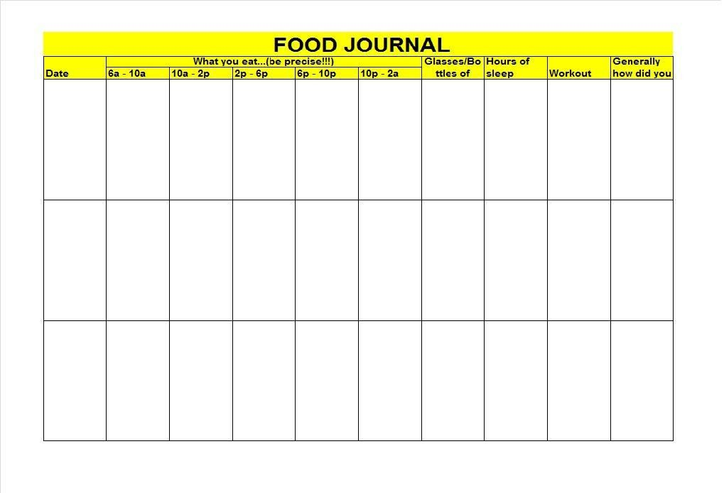 40 Simple Food Diary Templates & Food Log Examples – Free Template ...