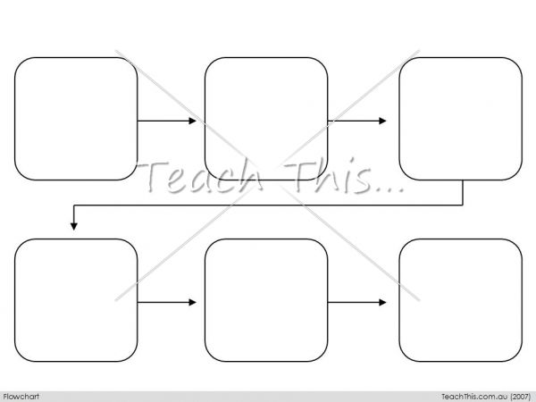 Blank Flowchart Template Printable Blank Flow Chart Printable ...