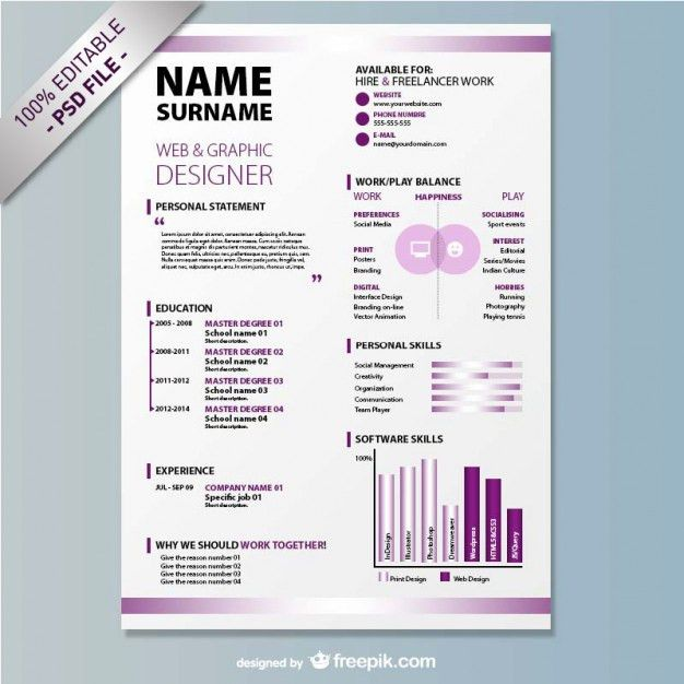 Cv template download PSD file | Free Download