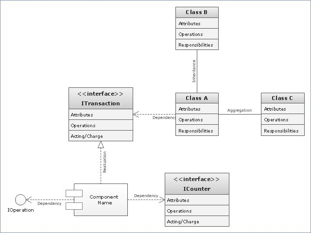 UML Class Diagram Generalization Example UML Diagrams | UML Class ...