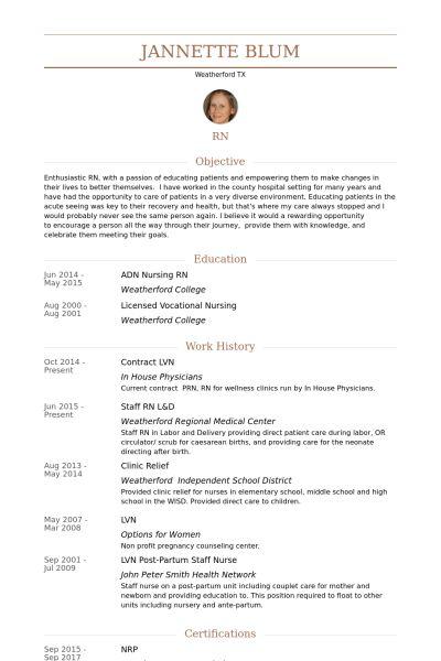 Lvn Resume samples - VisualCV resume samples database
