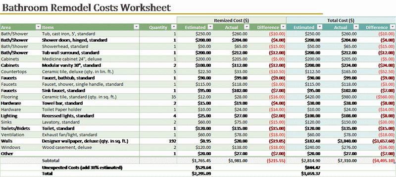 Bathroom remodel cost calculator - Office Templates