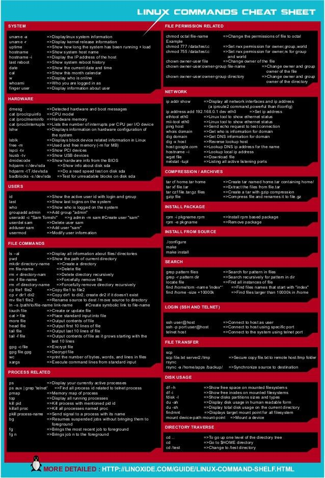 Linux cheat-sheet