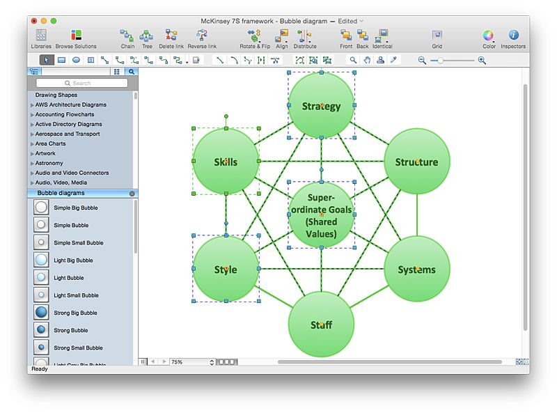 Add a Bubble Diagram to a MS Word Document| ConceptDraw HelpDesk