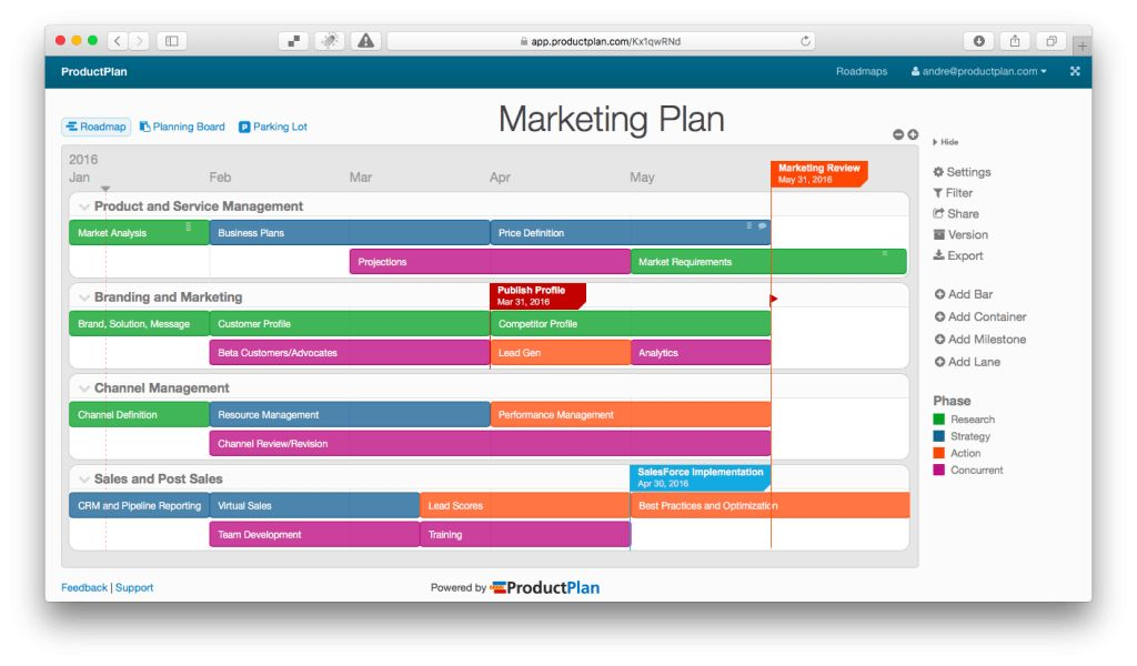 Free Marketing Plan Template 2016 | Free Business Template