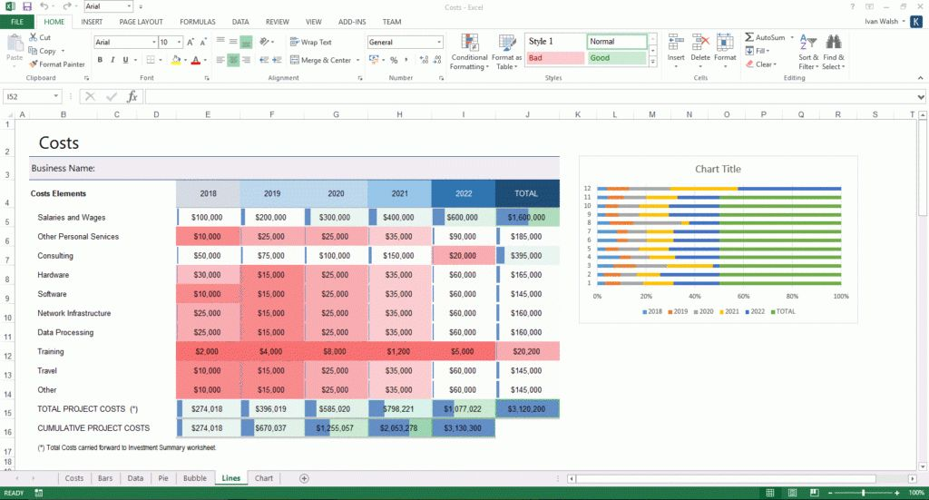 break even analysis excel template free download | LAOBINGKAISUO.COM