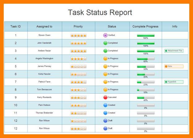 9+ status reporting template | park-attendant