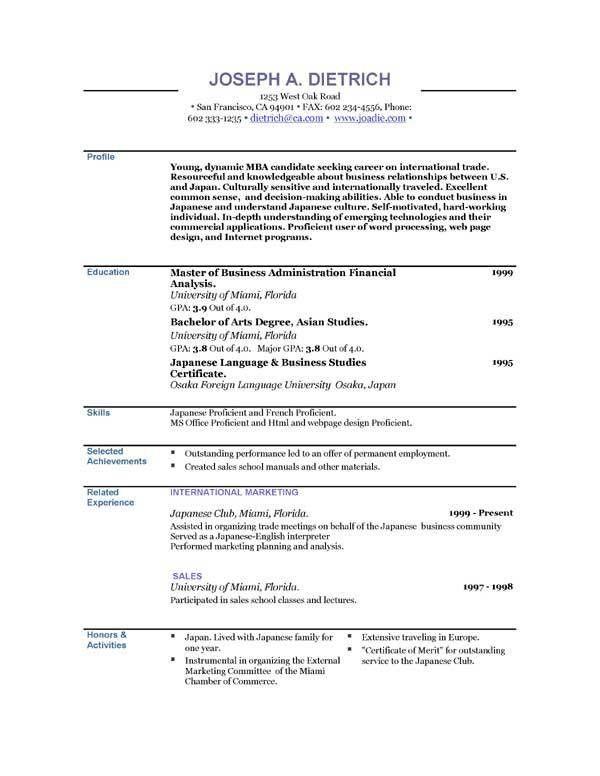 resumes sample cv professional profile customer service cover ...