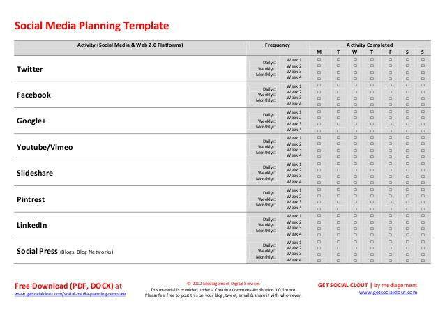 social-media-planning-template-2-638.jpg?cb=1374469807