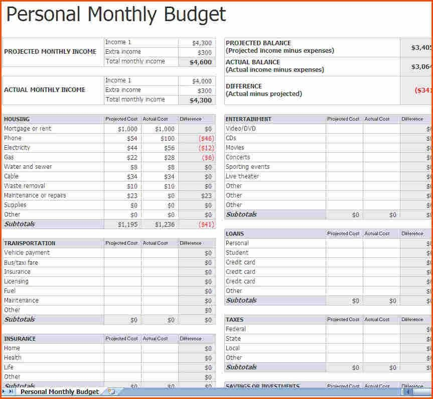 budget planning worksheetMemo Templates Word | Memo Templates Word