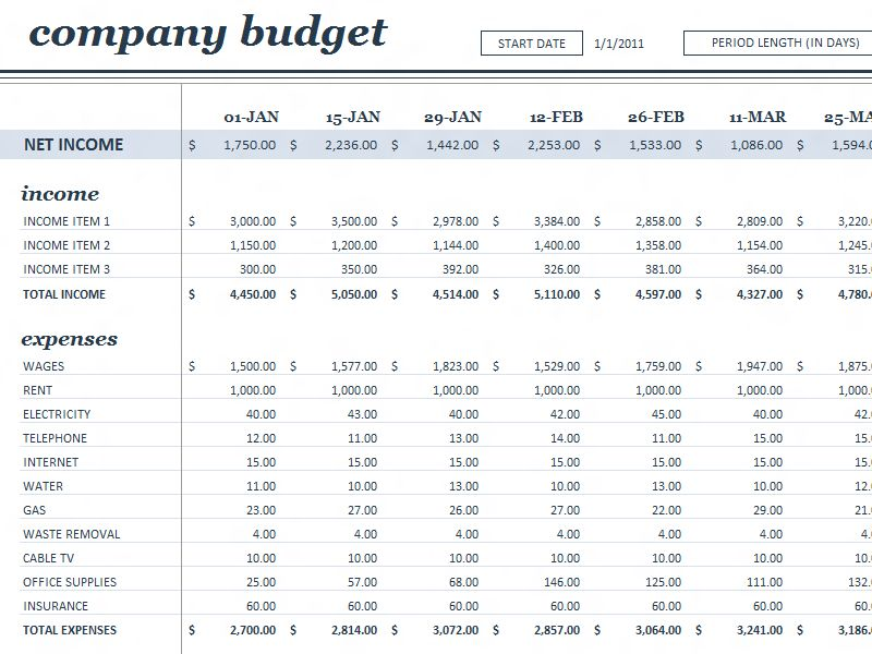 Business Budget Template | Free Business Template