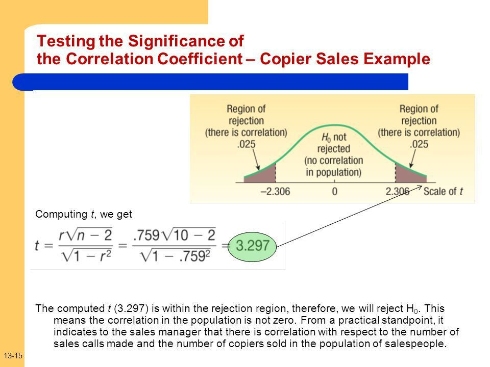 Linear Regression and Correlation - ppt download