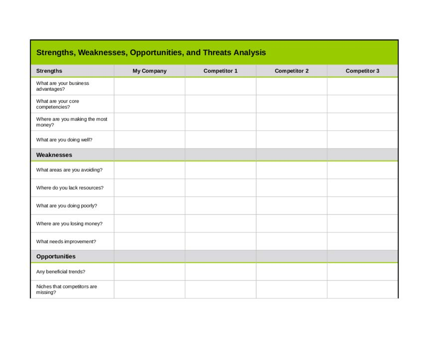 SWOT Analysis Template - SWOT Analysis Definition and Example