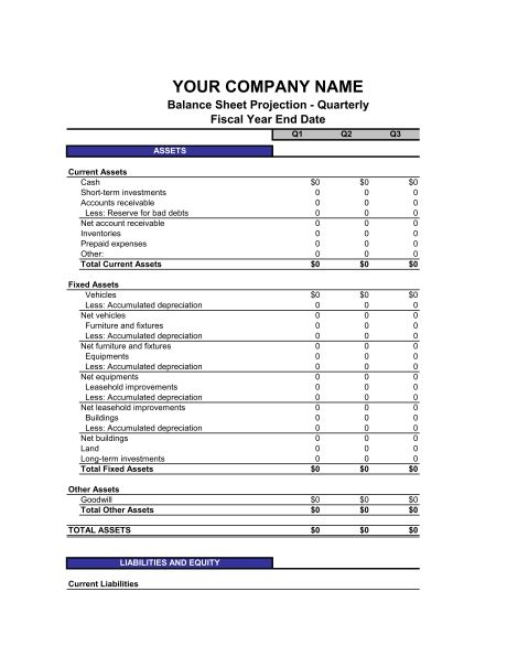 Balance Sheet Quarterly - Template & Sample Form | Biztree.com