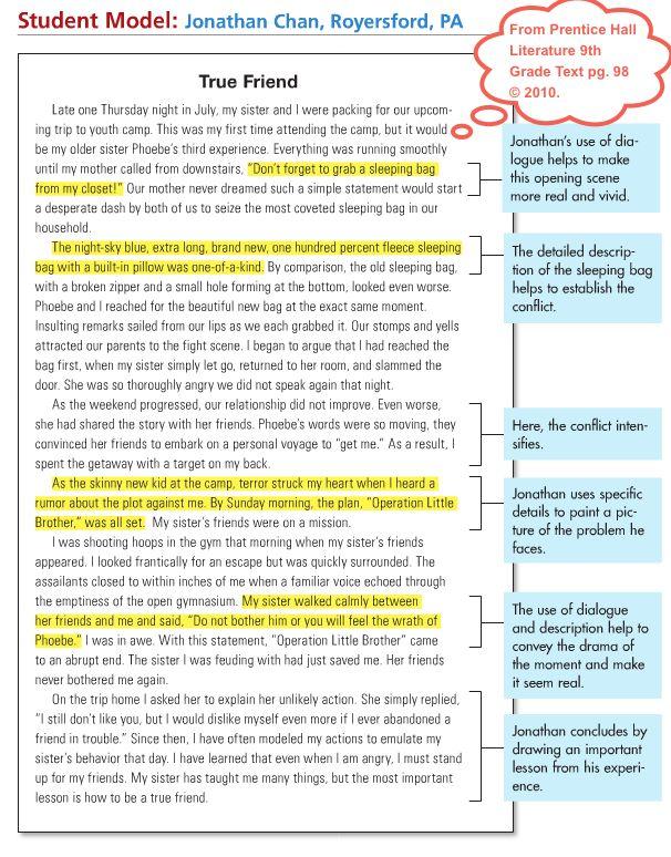 college personal narrative essay examples esl energiespeicherl ...