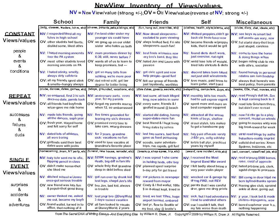 """Book Outline Template. """"Hide His Word In Our Hearts"""" Homeschool ..."""