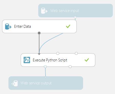 Execute Python machine learning scripts | Microsoft Docs