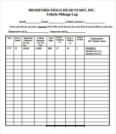 Vehicle Maintenance Log - 7+ Free PDF, Excel Documents Download ...
