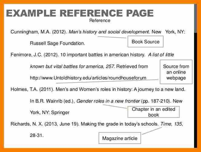 Reference Sheet Apa Example.apa Format Style Power Point 13 638 ...