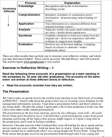 Reflective essays