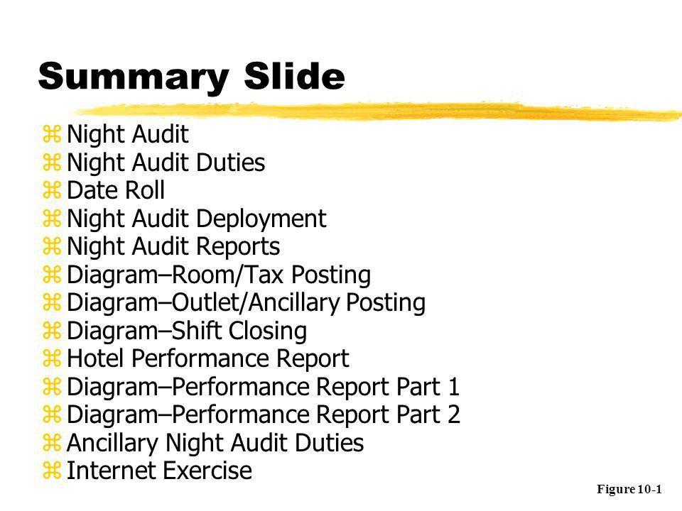 Summary Slide Night Audit Night Audit Duties Date Roll - ppt video ...