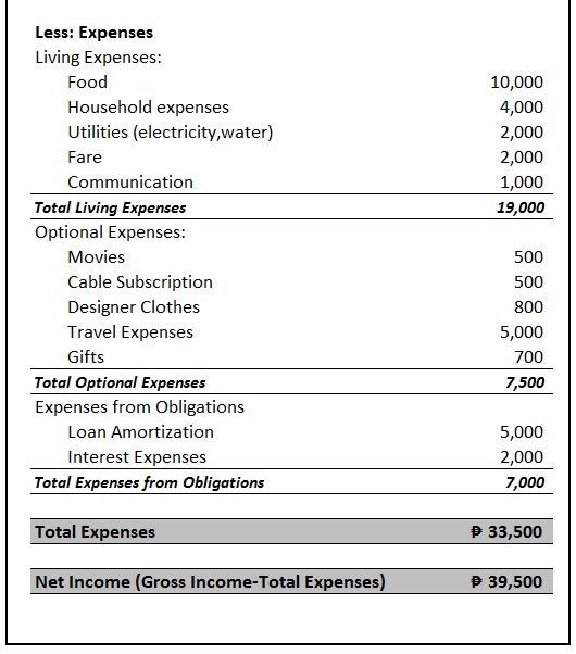 Sample Simple Income Statement. How To Prepare A Personal Income ...