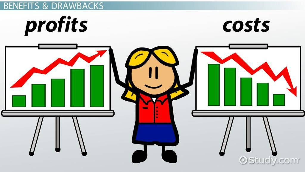 Activity Cost Pools: Definition & Examples - Video & Lesson ...