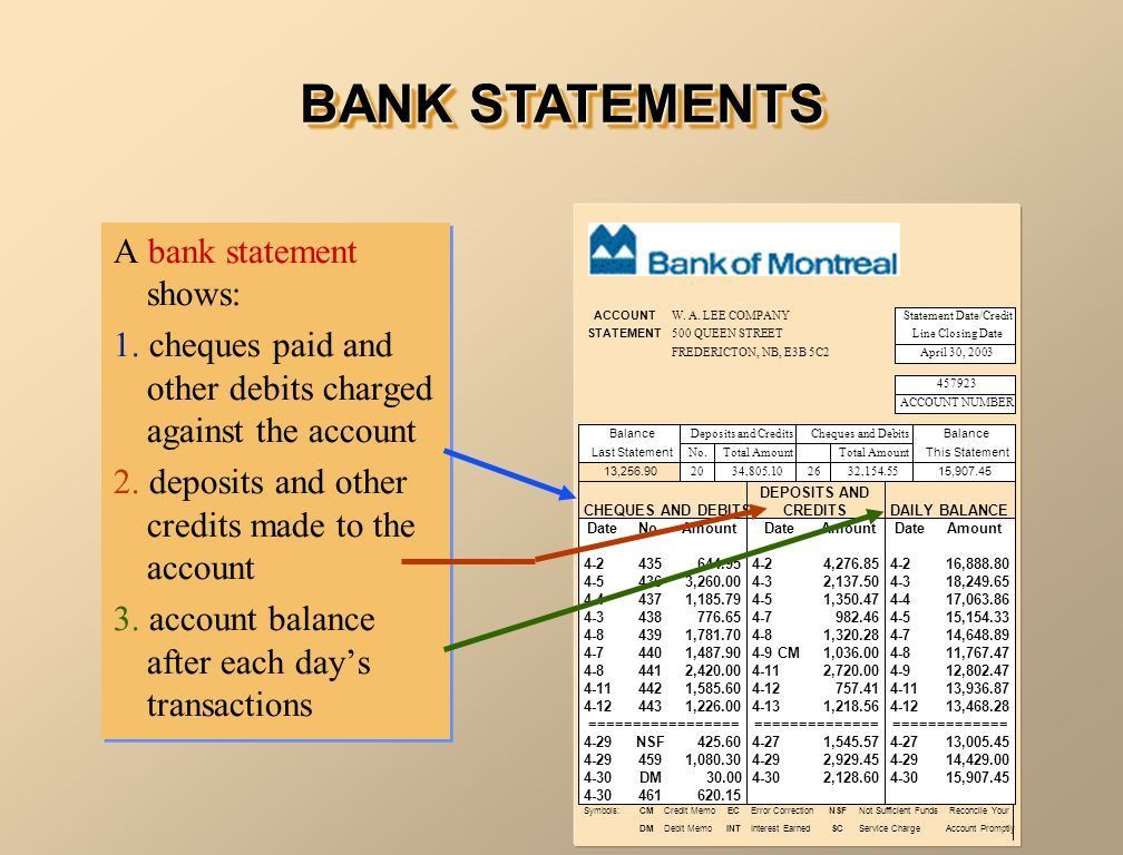 BANK STATEMENTS ACCOUNT W. A. LEE COMPANYStatement Date/Credit ...