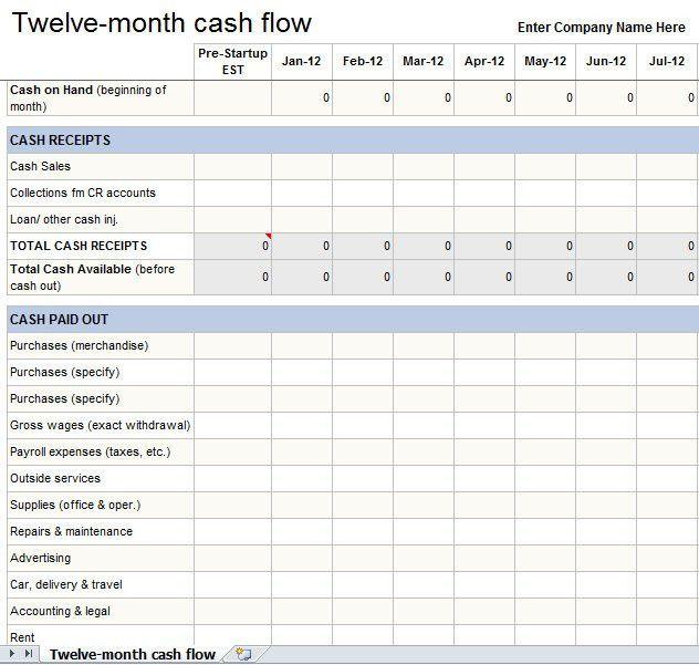 12 Month Cash Flow Statement Template | Cash Flow Statement Template