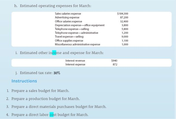 PR 21-3 Budgeted Income Statement And Supporting B... | Chegg.com