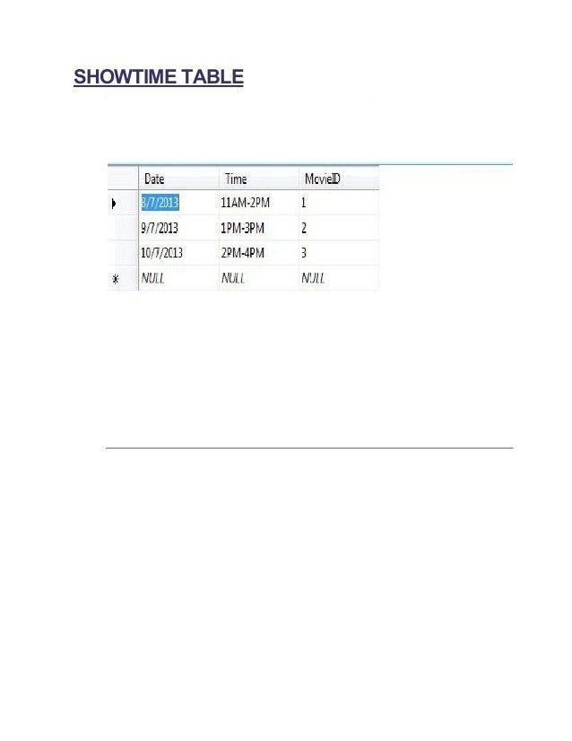 Project on multiplex ticket bookingn system globsyn2014