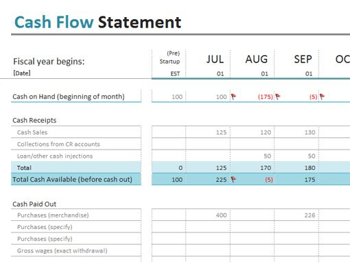 tabular analysis template for statement of cash flows presentation ...