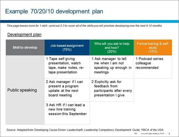 Create a 70/20/10 Development Plan | Bridgespan