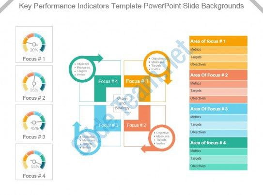 Key Performance Indicators Template Powerpoint Slide Backgrounds ...