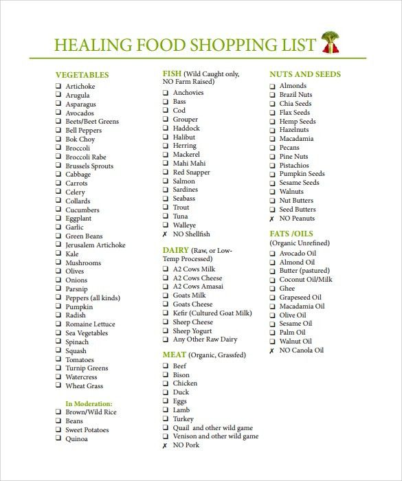 Sample Shopping List Template - 7+ Free Documents Download in PDF ...