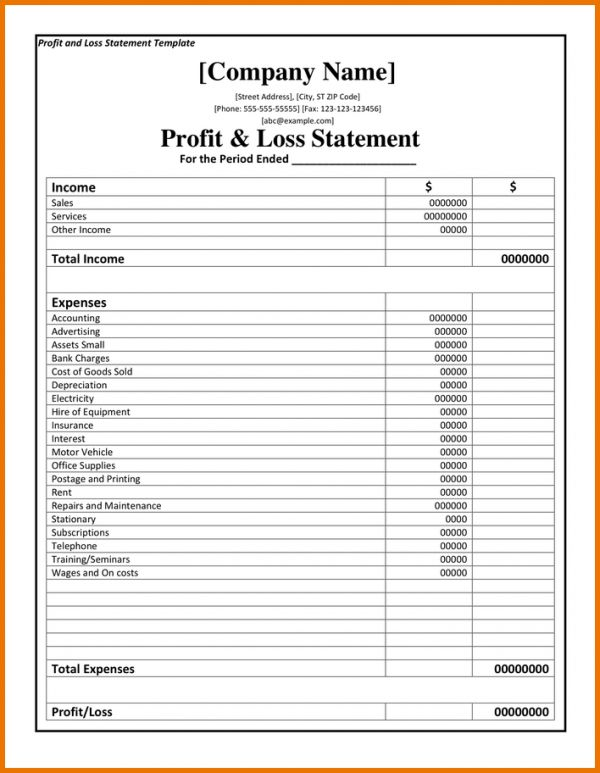 Profit Loss Statement Template.profit And Loss Statement Template ...
