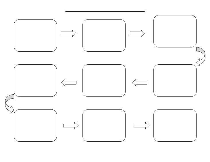 Blank Flow Chart Graphic Organizer : Selimtd